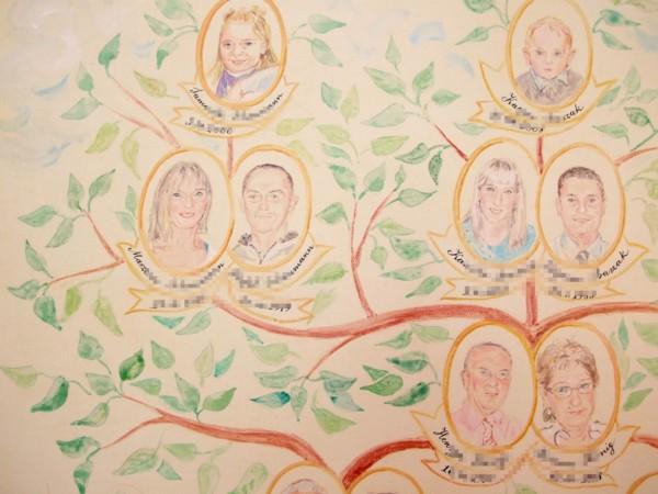 drzewo genologiczne do pokoju