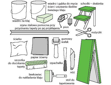Tapetowanie wokół kominka, okna, dzwi i kontaktów