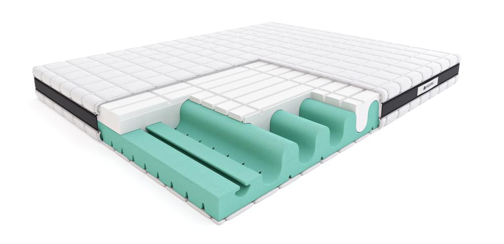 Materace sypialniane - rodzaje materacy piankowych